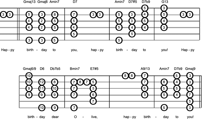 Happy Birtday jazz guitar chords